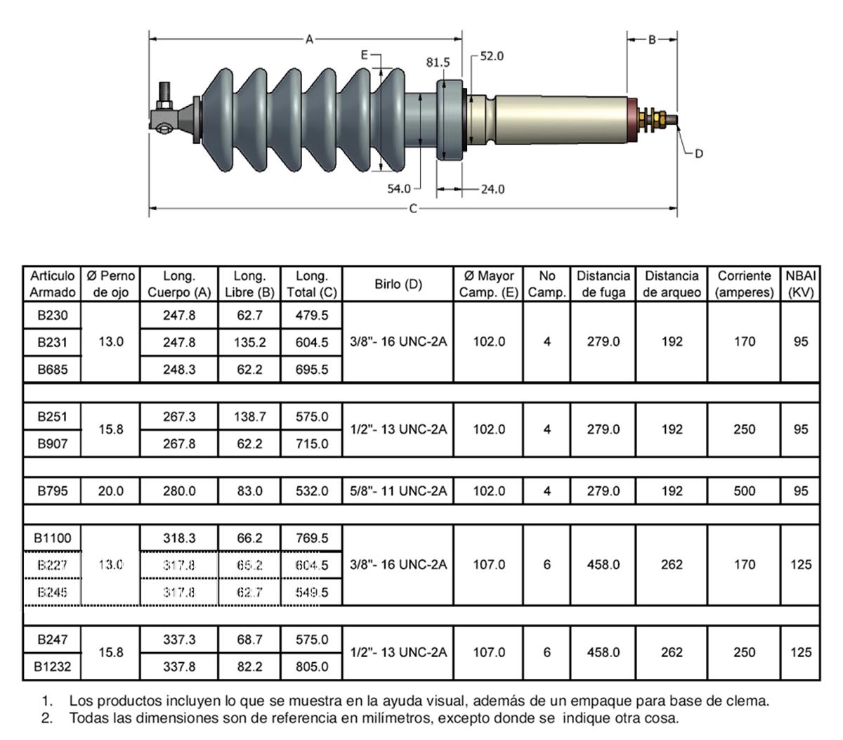 celeco-boquillas-armadas-alta-tension-10