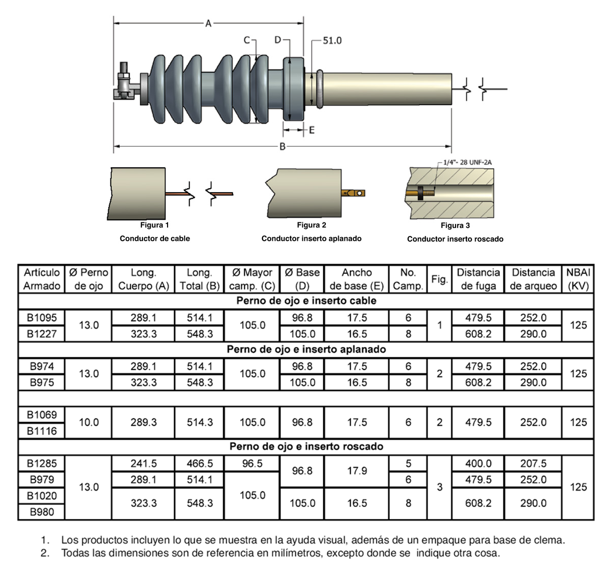 celeco-boquillas-armadas-alta-tension-11