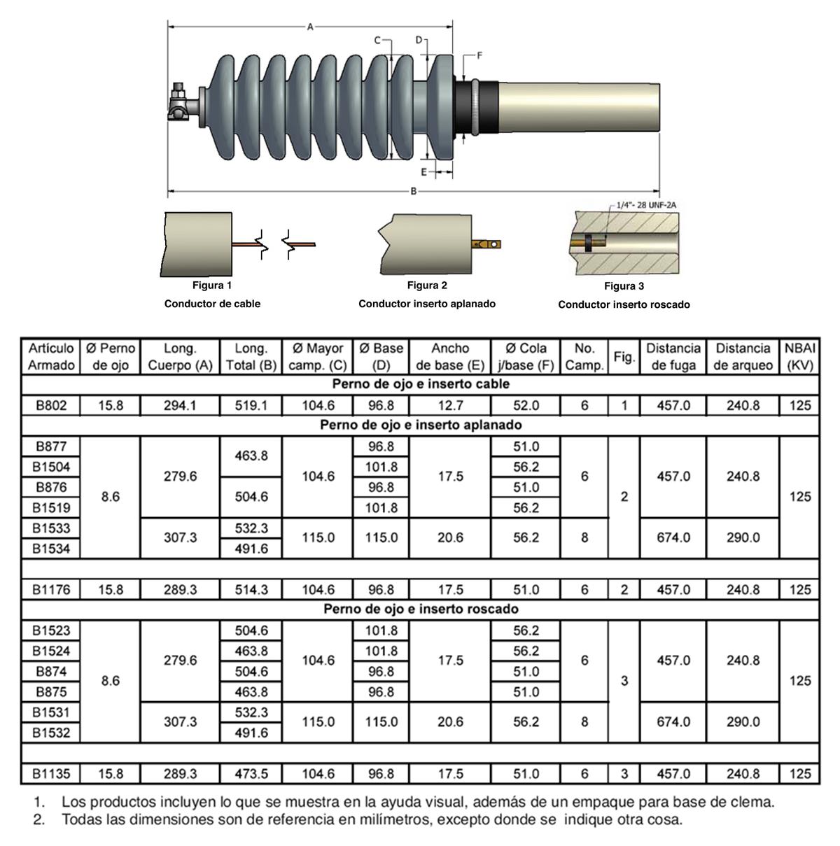 celeco-boquillas-armadas-alta-tension-12