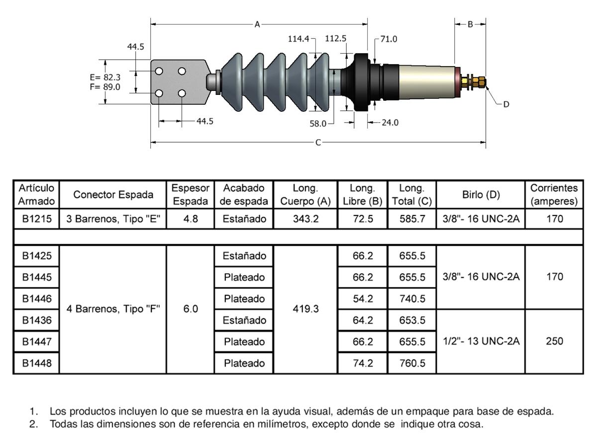 celeco-boquillas-armadas-alta-tension-13