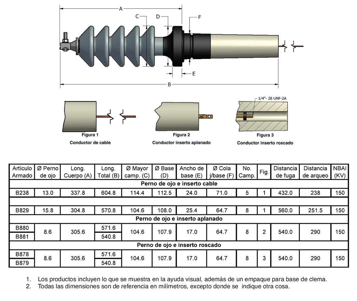 celeco-boquillas-armadas-alta-tension-15