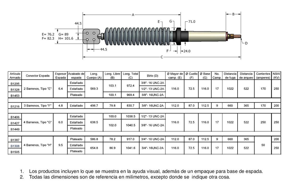 celeco-boquillas-armadas-alta-tension-17