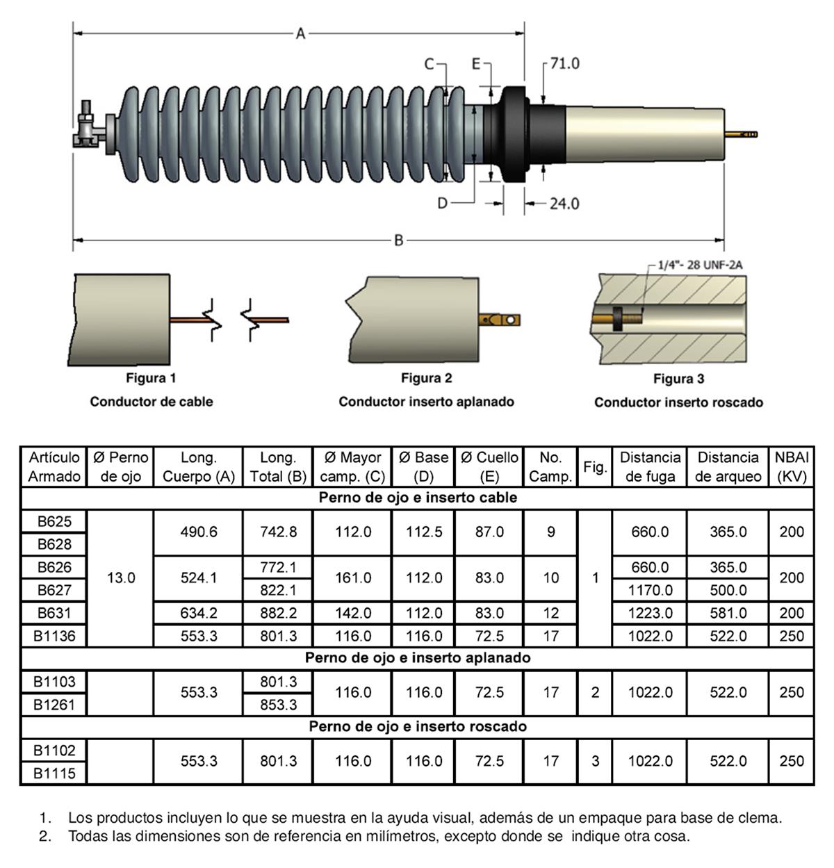 celeco-boquillas-armadas-alta-tension-18