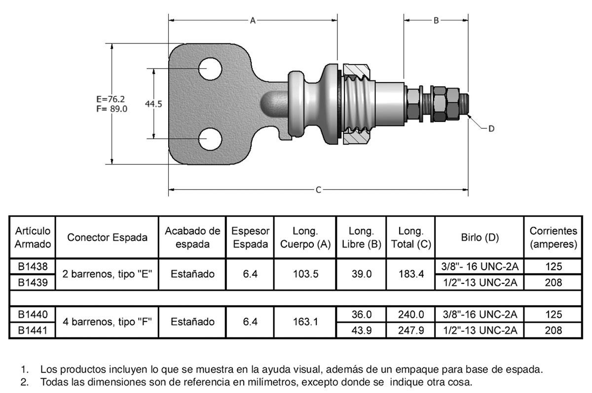 celeco-productos-boquillas-armadas-baja-tension-3gde