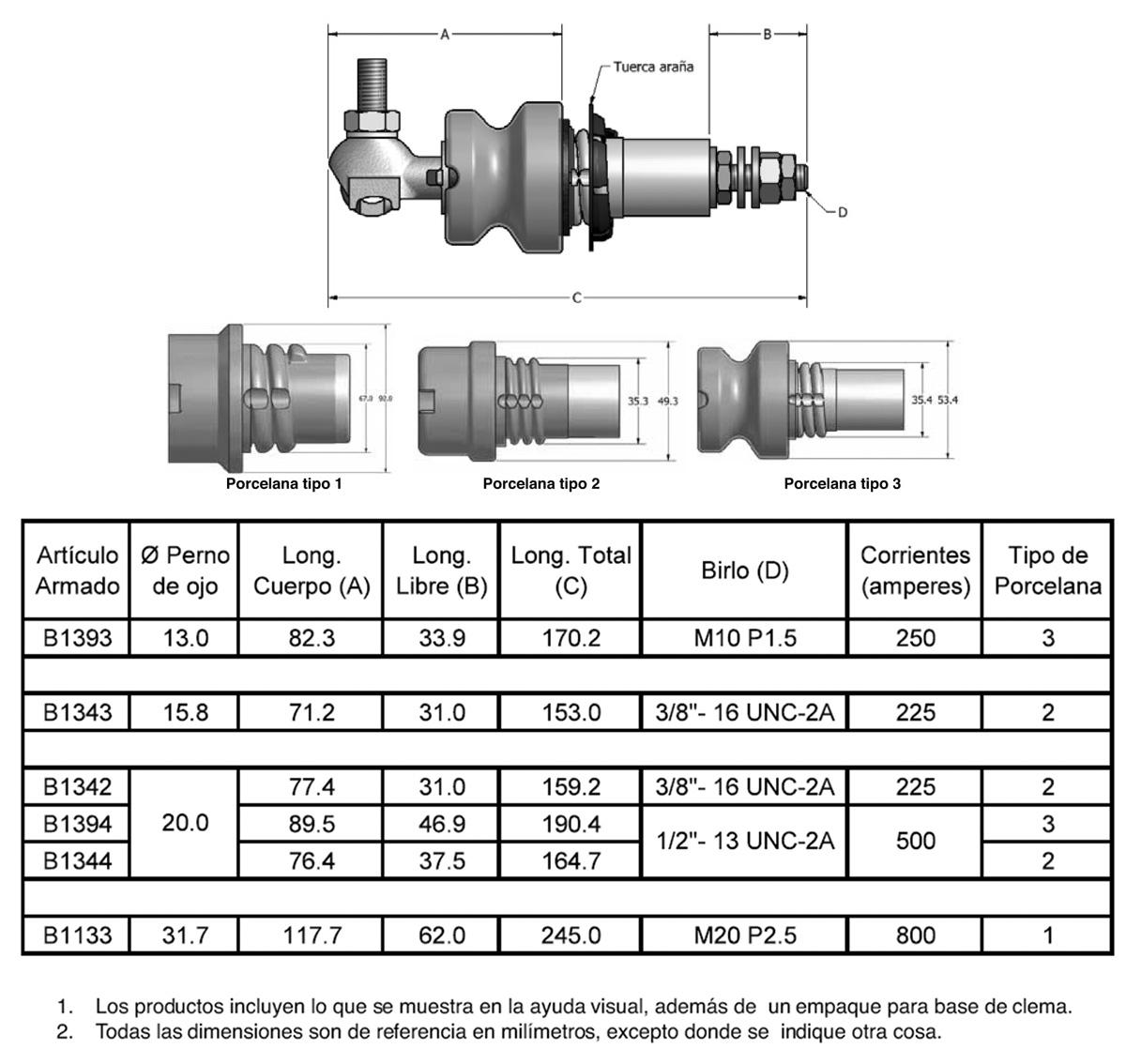 celeco-productos-boquillas-armadas-baja-tension-4gde