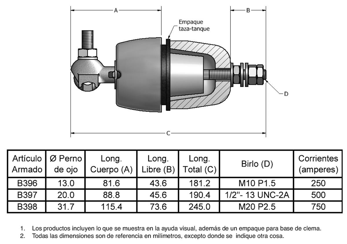 celeco-productos-boquillas-armadas-baja-tension-5gde