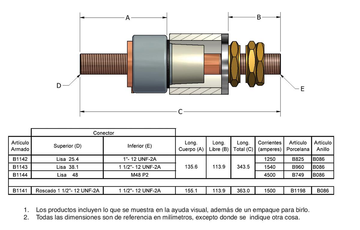 celeco-productos-boquillas-armadas-baja-tension-8gde